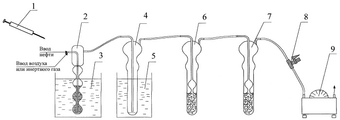 Method for determining content of sulphurated hydrogen and ...