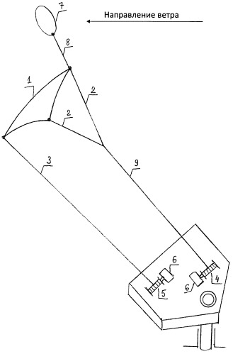 Elevated Sail Wind Driven Power Plant With Side Additional Rope And