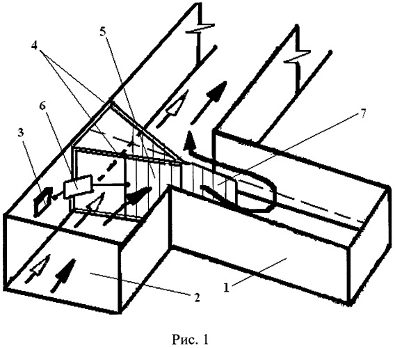 Method To Ventilate Blind Pits And Coal Mines