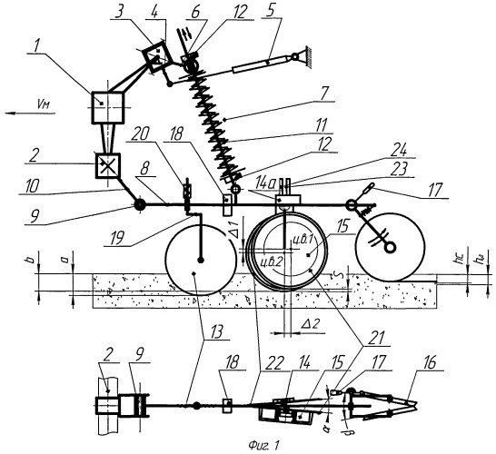 Device For Sowing Of Cereal Crops Per One Pass Of Unit On Untilled Field