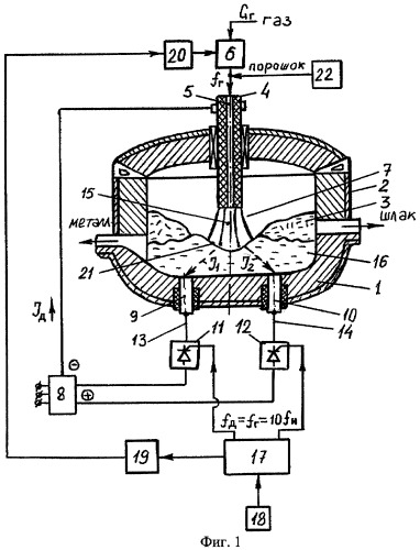Method Of Electric Melting In Ac Arc Furnace