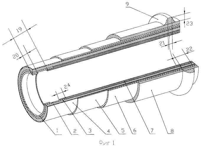 Method Of Complex Corrosion Protection Of Extended Steel Pipe Lines