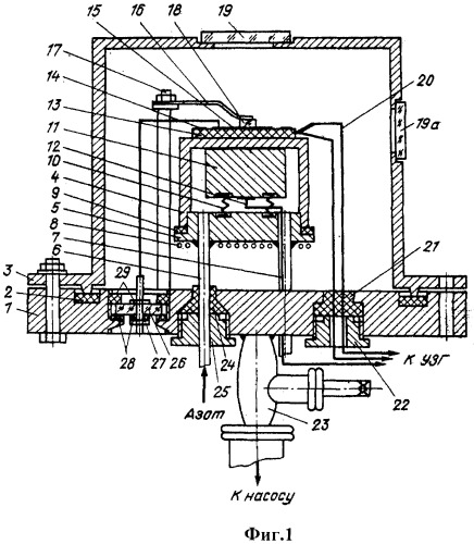 Multifunction Device To Analyse Physical And Chemical Properties Of