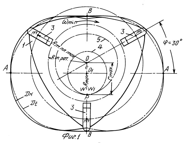 The Rotary Piston Internal Combustion Engine